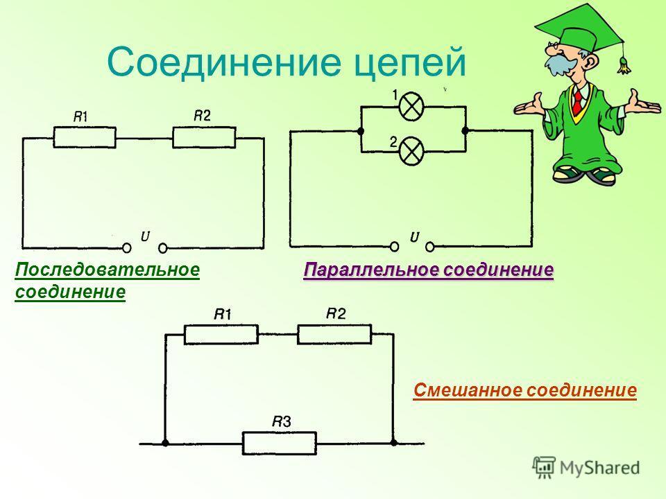 Соединение цепей Последовательное соединение Параллельное соединение Смешанное соединение