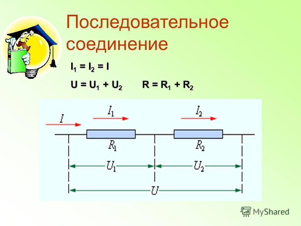 I 1 = I 2 = I U = U 1 + U 2 R = R 1 + R 2 Последовательное соединение