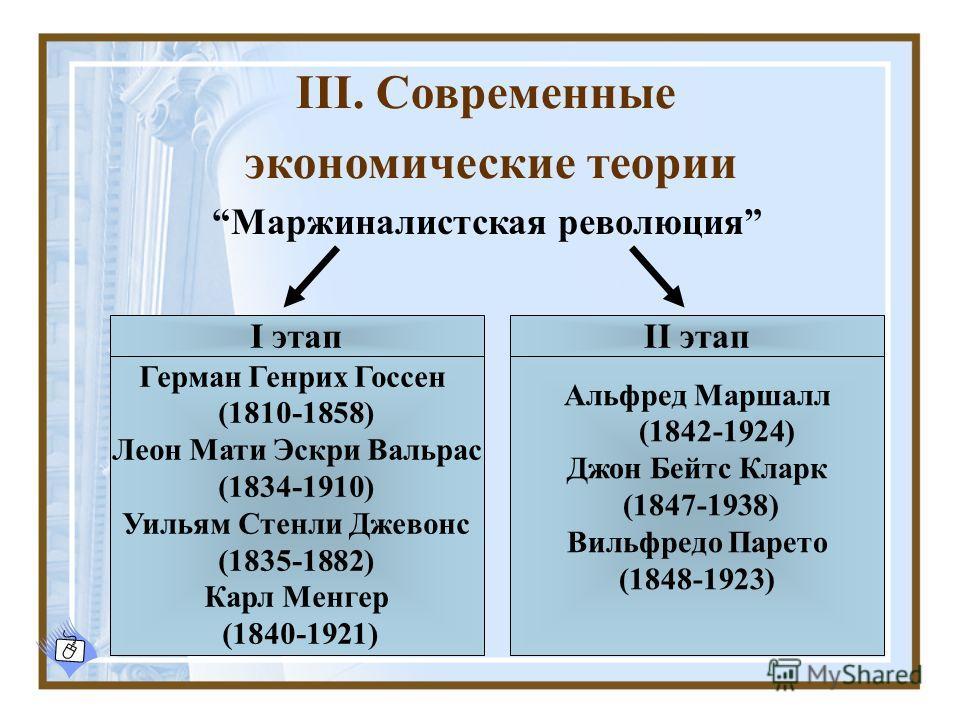 III. Современные экономические теории Маржиналистская революция Герман Генрих Госсен (1810-1858) Леон Мати Эскри Вальрас (1834-1910) Уильям Стенли Джевонс (1835-1882) Карл Менгер (1840-1921) Альфред Маршалл (1842-1924) Джон Бейтс Кларк (1847-1938) Ви