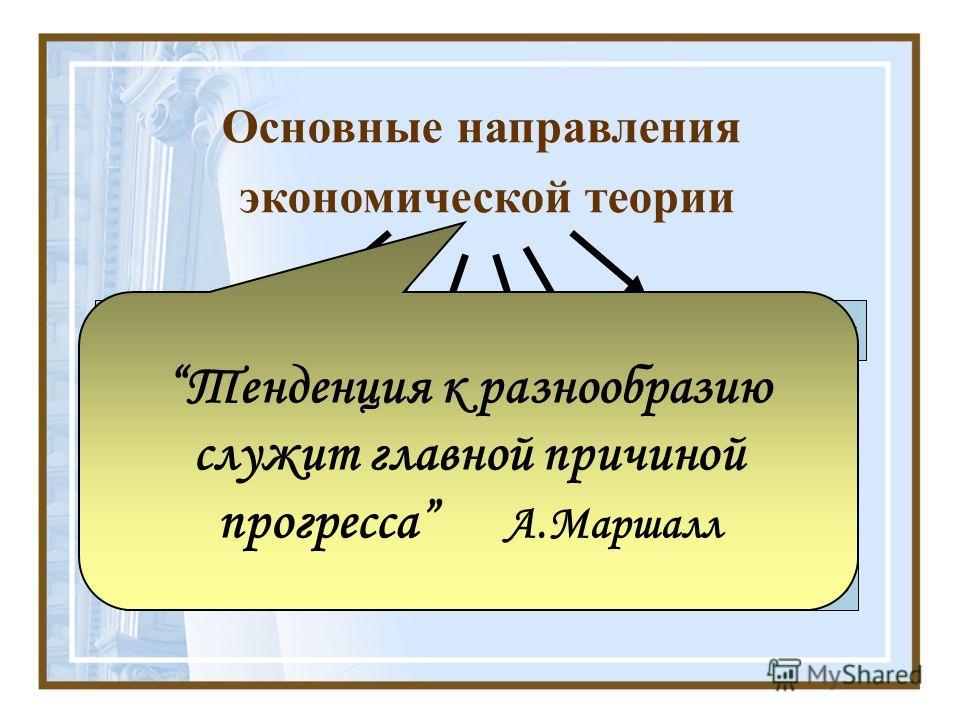 Основные направления экономической теории Классическое Кейнсианское Институциональное Маржинализм Марксистское Неоклассическое Монетаризм М.Фридмен (1912-2006) Неолиберализм Ф.Хайек (1899-1992) Л.Эрхард (1897-1977) Тенденция к разнообразию служит гла