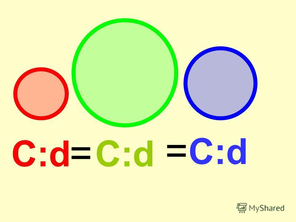 Распрямлённая окружность 1. d=… 2. С=… 3. С:d …
