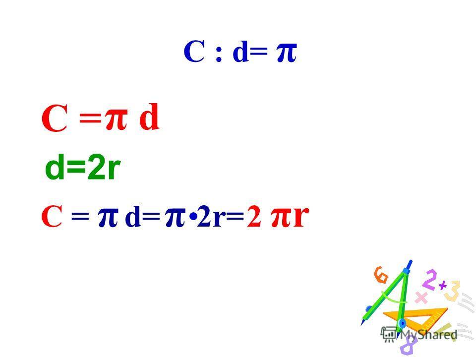 Нужно только постараться И запомнить всё как есть Три, четырнадцать, пятнадцать, Девяносто два и шесть. 3,1415926… π =