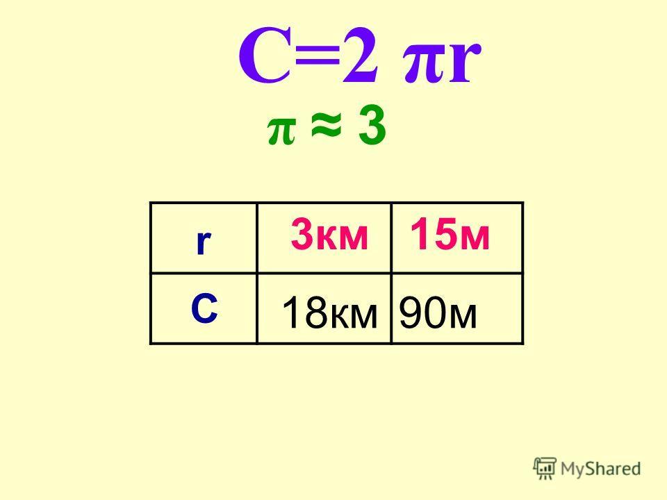 π 3,14 2см С= πd 6,28см 10м 31,4м d C