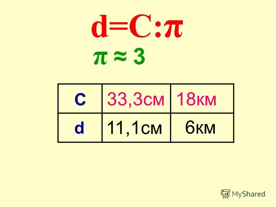 π 3 15м С=2 πr 90м 3км 18км r C