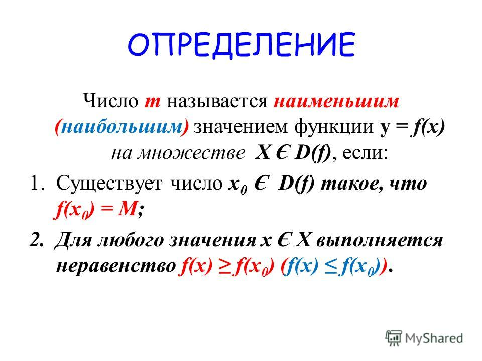 ОПРЕДЕЛЕНИЕ Число m называется наименьшим (наибольшим) значением функции у = f(x) на множестве X Є D(f), если: 1.Существует число x 0 Є D(f) такое, что f(x 0 ) = M; 2.Для любого значения х Є Х выполняется неравенство f(x) f(x 0 ) (f(x) f(x 0 )).