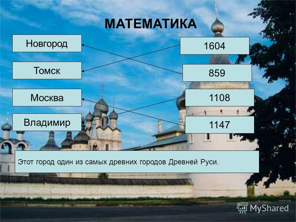МАТЕМАТИКА Новгород Томск Москва Владимир 1604 859 1108 1147 1.Прочитай названия городов. Что из истории этих городов тебе известно? Какой из этих городов самый молодой?Сумма цифр этого числа равна 11.Этот город был построен на 457 лет раньше, чем го