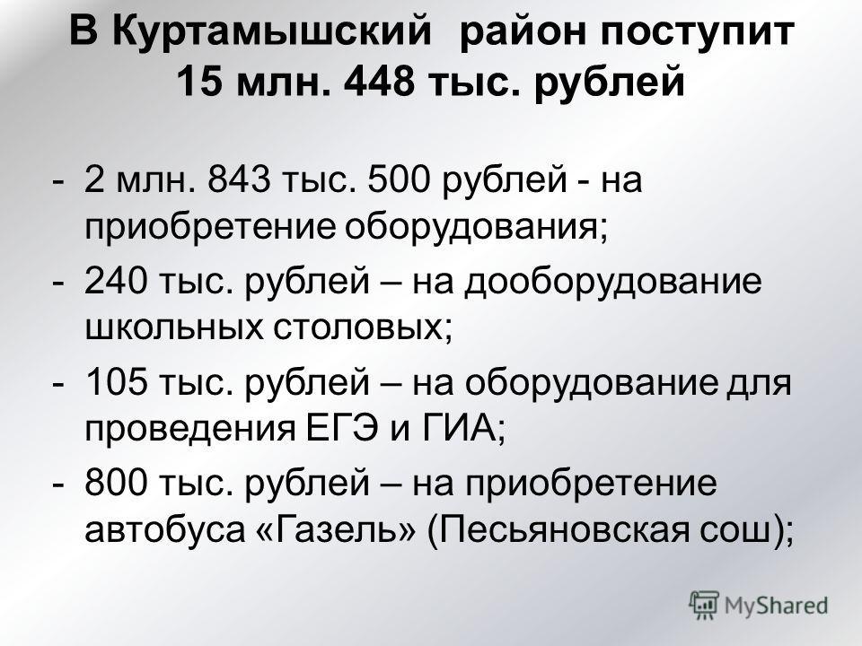 В Куртамышский район поступит 15 млн. 448 тыс. рублей -2 млн. 843 тыс. 500 рублей - на приобретение оборудования; -240 тыс. рублей – на дооборудование школьных столовых; -105 тыс. рублей – на оборудование для проведения ЕГЭ и ГИА; -800 тыс. рублей –