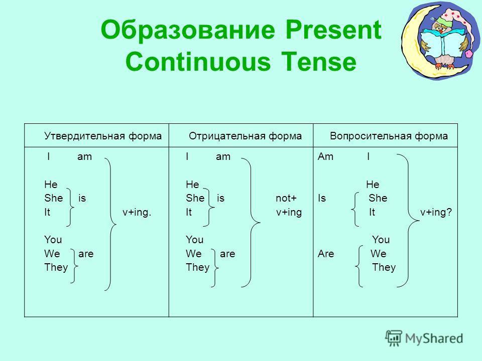 "Презентация на тему: ""Present"