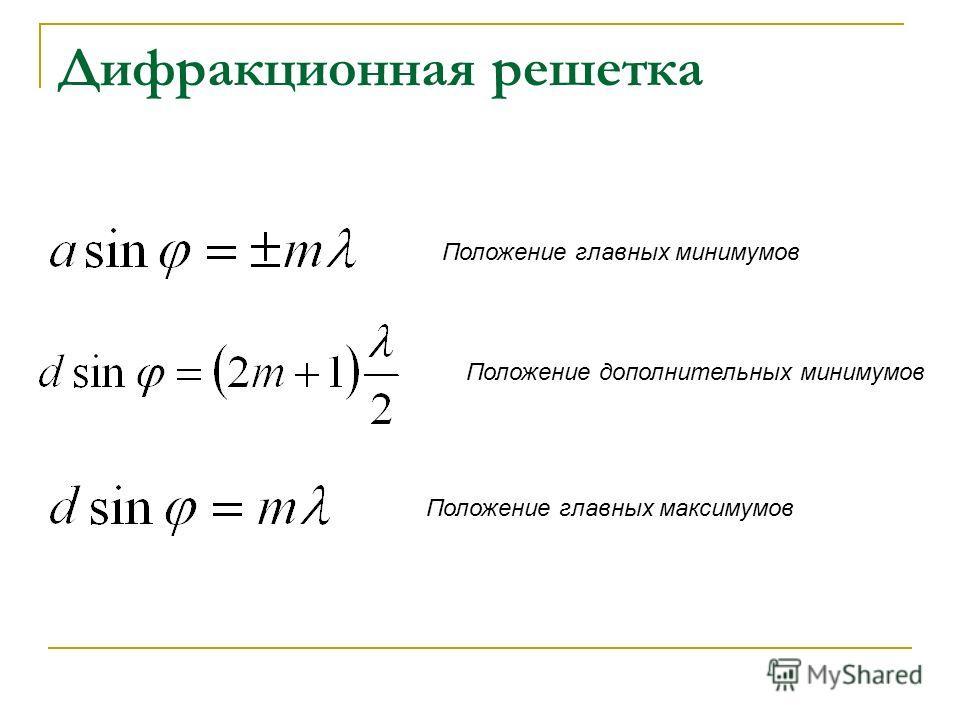 Дифракционная решетка Положение главных минимумов Положение дополнительных минимумов Положение главных максимумов