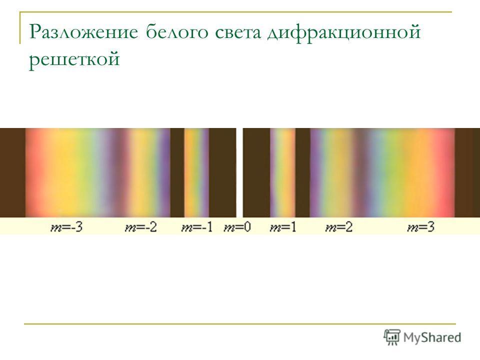 Разложение белого света дифракционной решеткой