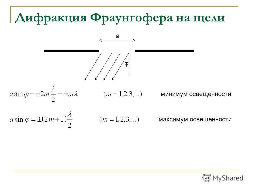Дифракция Фраунгофера на щели а φ минимум освещенности максимум освещенности