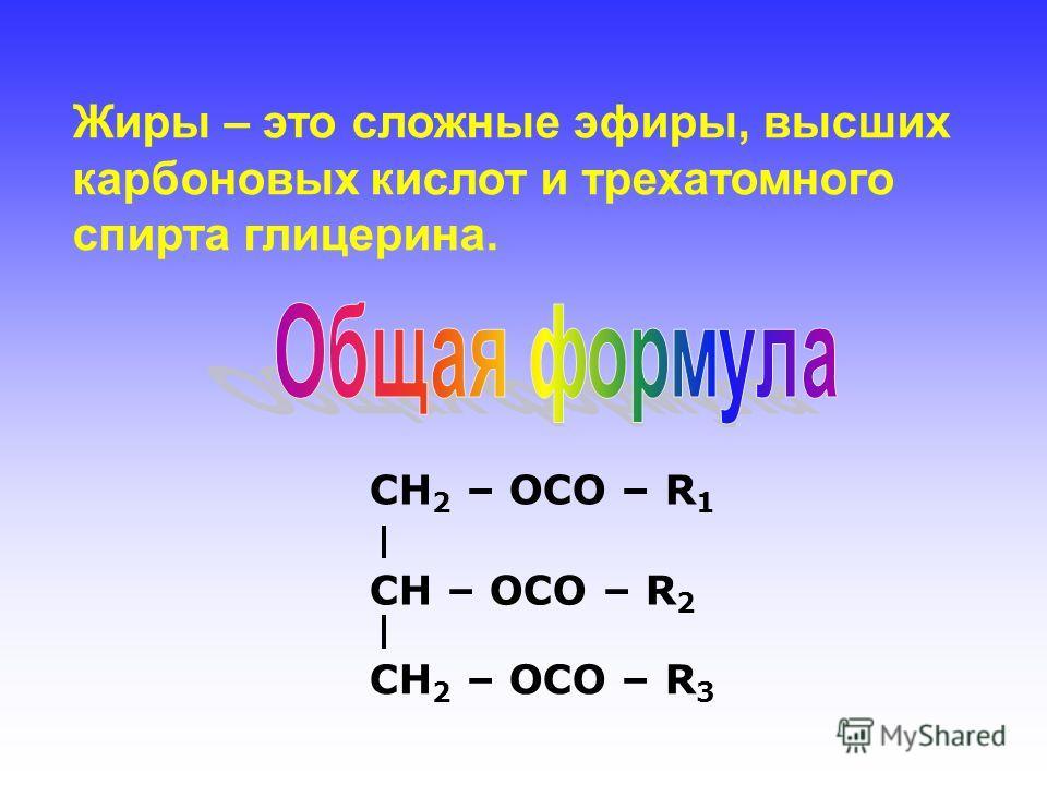 Жиры – это сложные эфиры, высших карбоновых кислот и трехатомного спирта глицерина. CH 2 – OCO – R 1 CH – OCO – R 2 CH 2 – OCO – R 3