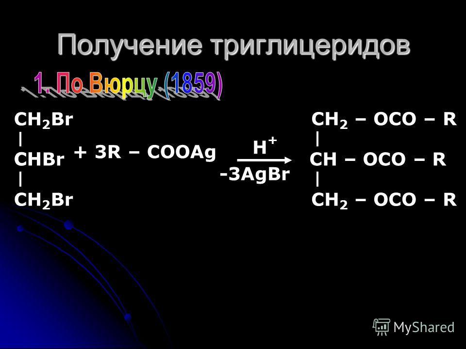 Получение триглицеридов CH + 3R – COOAg H+H+ CH 2 Br CHBr CH 2 Br -3AgBr CH 2 – OCO – R CH – OCO – R CH 2 – OCO – R