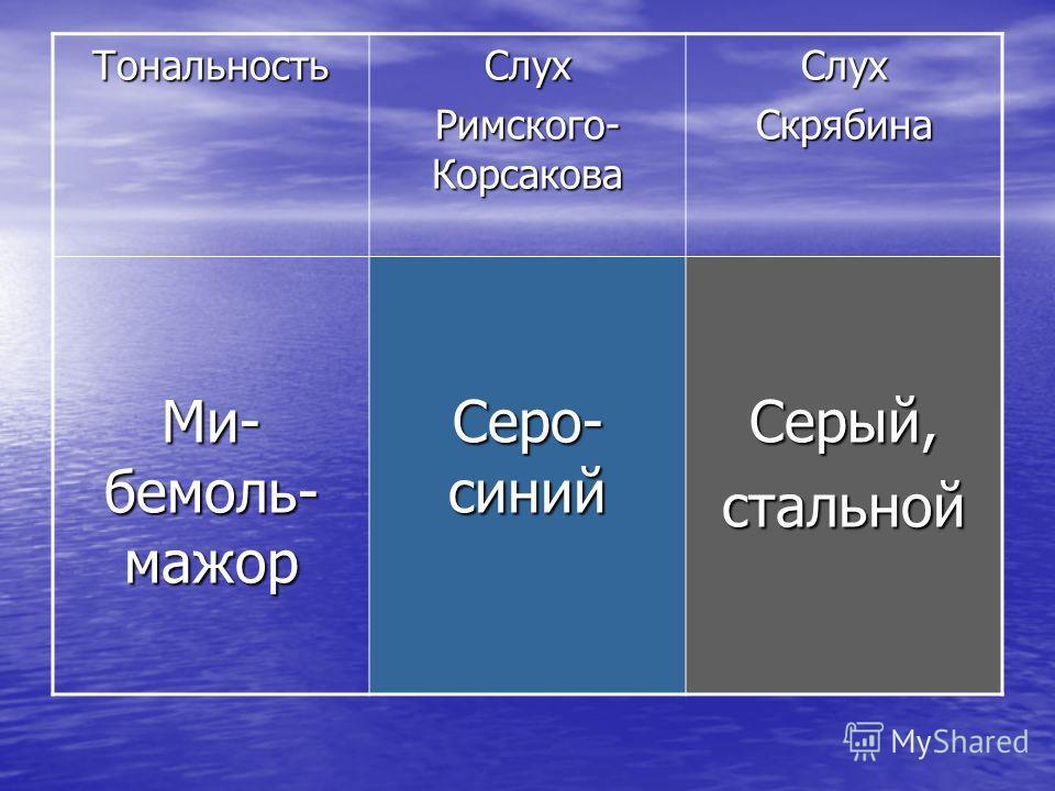 ТональностьСлух Римского- Корсакова СлухСкрябина Ми- бемоль- мажор Серо- синий Серый,стальной