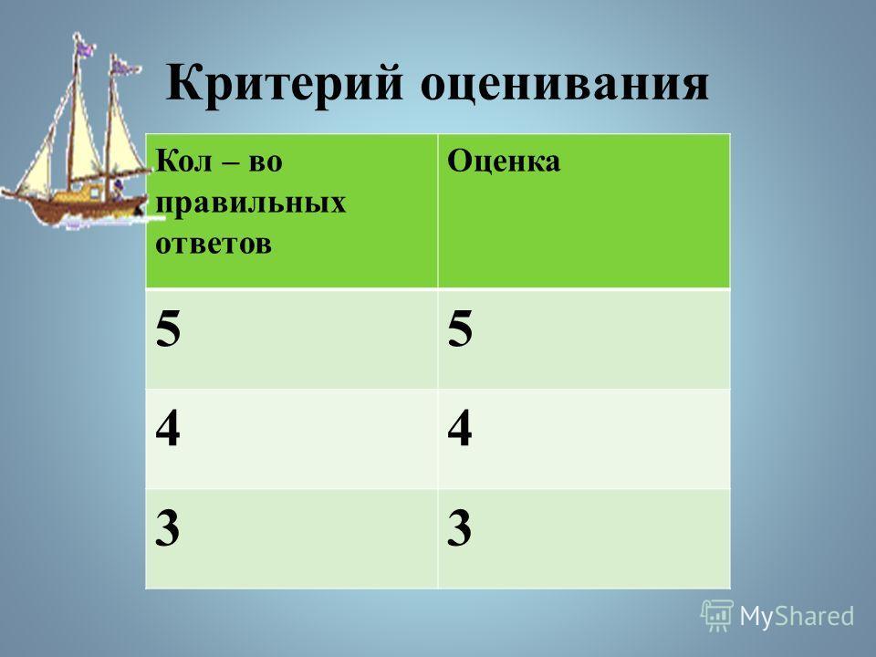 Критерий оценивания Кол – во правильных ответов Оценка 55 44 33