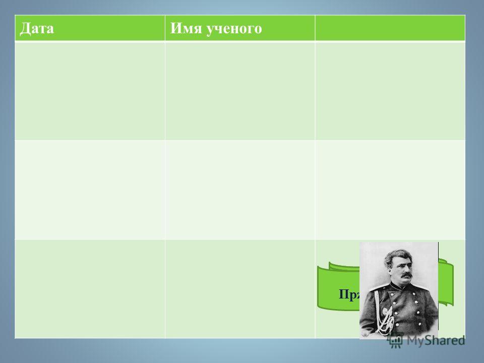 ДатаИмя ученого Великая Северная 1733 - 1743 Витус Беринг 1856 - 1857 П. П. Семенов – Тян - Шанский 1870 - 1885 Н. М. Пржевальский