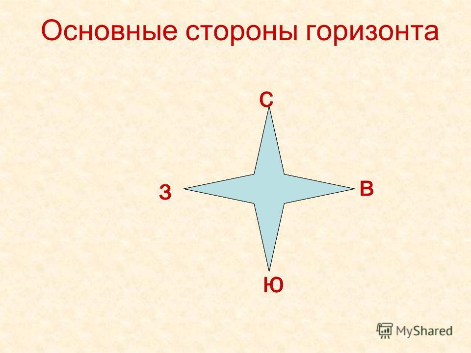 Основные стороны горизонта с ю з в с ю з в