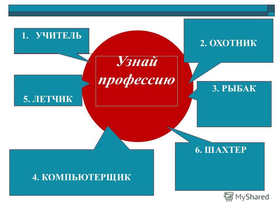 1.УЧИТЕЛЬ 2. ОХОТНИК 5. ЛЕТЧИК 4. КОМПЬЮТЕРЩИК 3. РЫБАК 6. ШАХТЕР