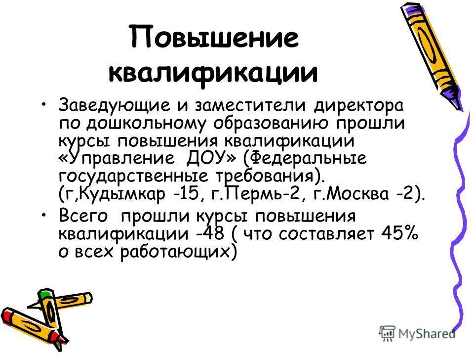 Повышение квалификации Заведующие и заместители директора по дошкольному образованию прошли курсы повышения квалификации «Управление ДОУ» (Федеральные государственные требования). (г,Кудымкар -15, г.Пермь-2, г.Москва -2). Всего прошли курсы повышения