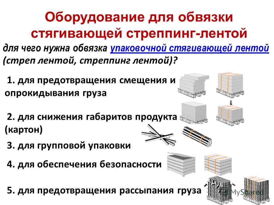 Клипсатор предназначен для герметичной упаковки пакетов с продукцией при помощи специальной клипсы из алюминиевой ленты, пластиковой ленты с проволочными прожилками или закручиваемой твист-ленты. Клипсы используются для многократного открывания пакет
