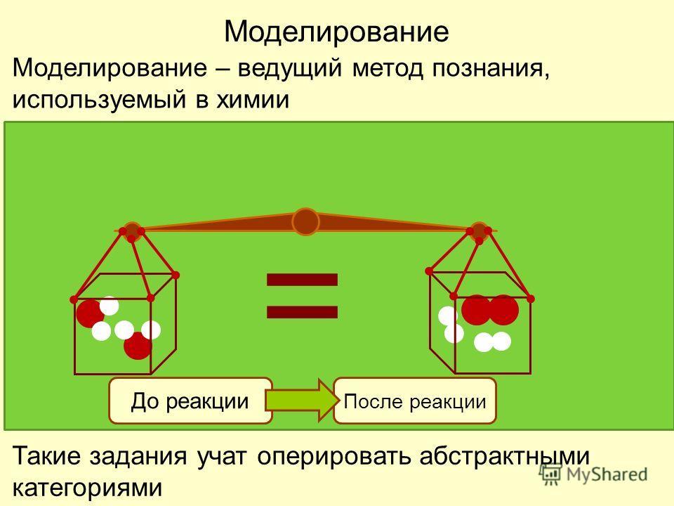 Такие задания учат оперировать абстрактными категориями До реакции После реакции = Моделирование Моделирование – ведущий метод познания, используемый в химии Такие задания учат оперировать абстрактными категориями
