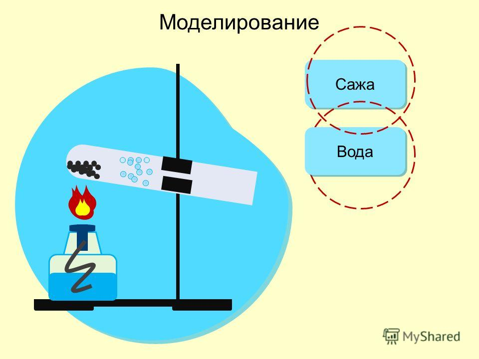 Сажа Вода Моделирование