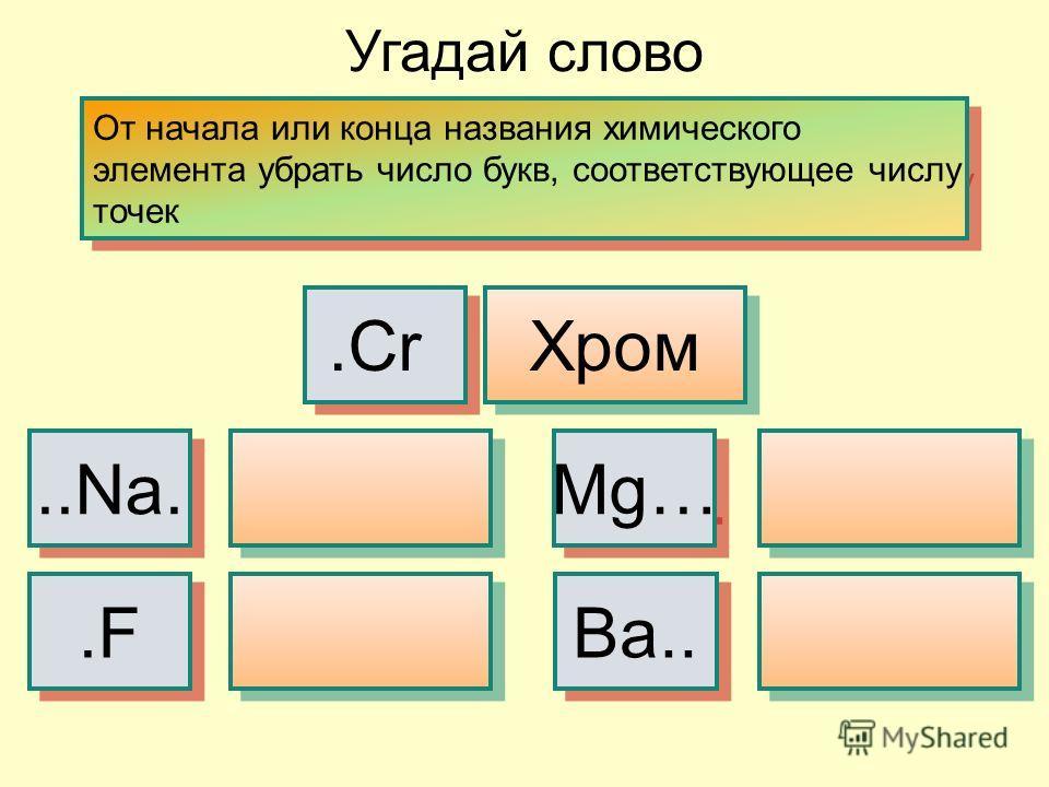 От начала или конца названия химического элемента убрать число букв, соответствующее числу точек От начала или конца названия химического элемента убрать число букв, соответствующее числу точек Угадай слово.Cr Хром..Na. Mg….F.F.F.F Ba..
