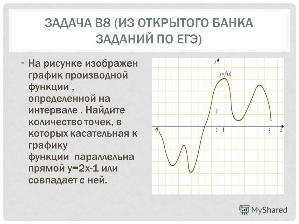 ЗАДАЧА В8 (ИЗ ОТКРЫТОГО БАНКА ЗАДАНИЙ ПО ЕГЭ) На рисунке изображен график производной функции, определенной на интервале. Найдите количество точек, в которых касательная к графику функции параллельна прямой у=2х-1 или совпадает с ней.