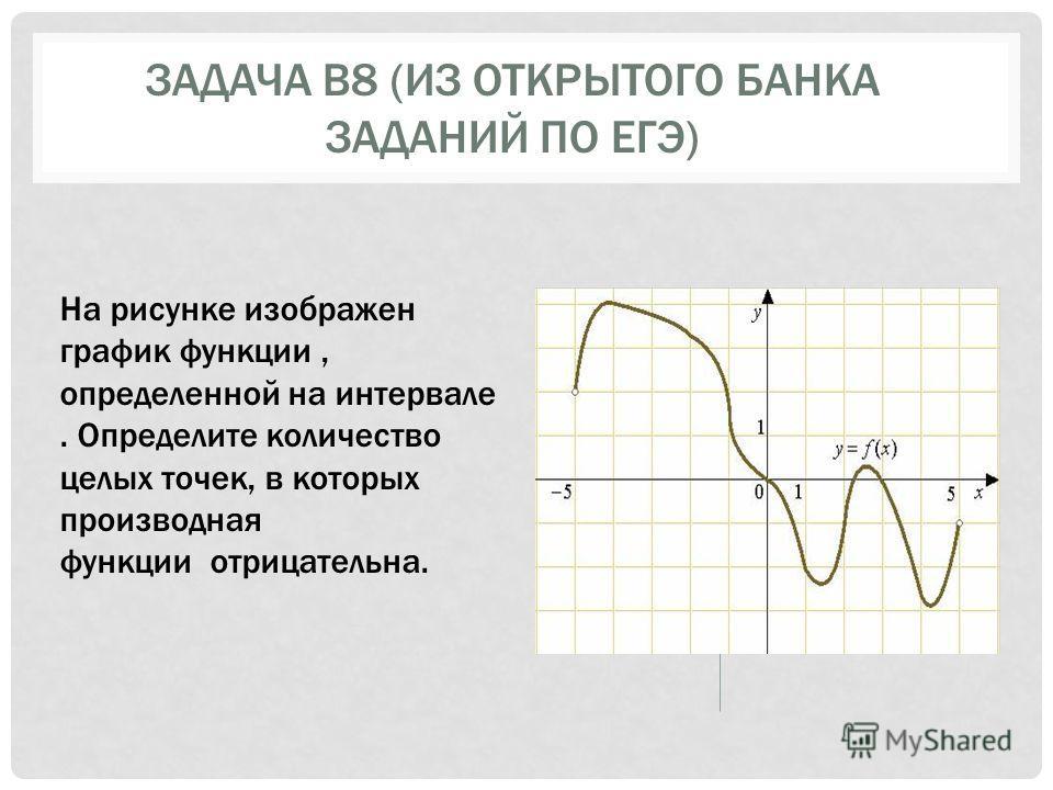 ЗАДАЧА В8 (ИЗ ОТКРЫТОГО БАНКА ЗАДАНИЙ ПО ЕГЭ) На рисунке изображен график функции, определенной на интервале. Определите количество целых точек, в которых производная функции отрицательна.