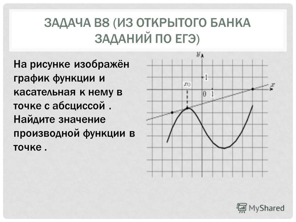 ЗАДАЧА В8 (ИЗ ОТКРЫТОГО БАНКА ЗАДАНИЙ ПО ЕГЭ) На рисунке изображён график функции и касательная к нему в точке с абсциссой. Найдите значение производной функции в точке.