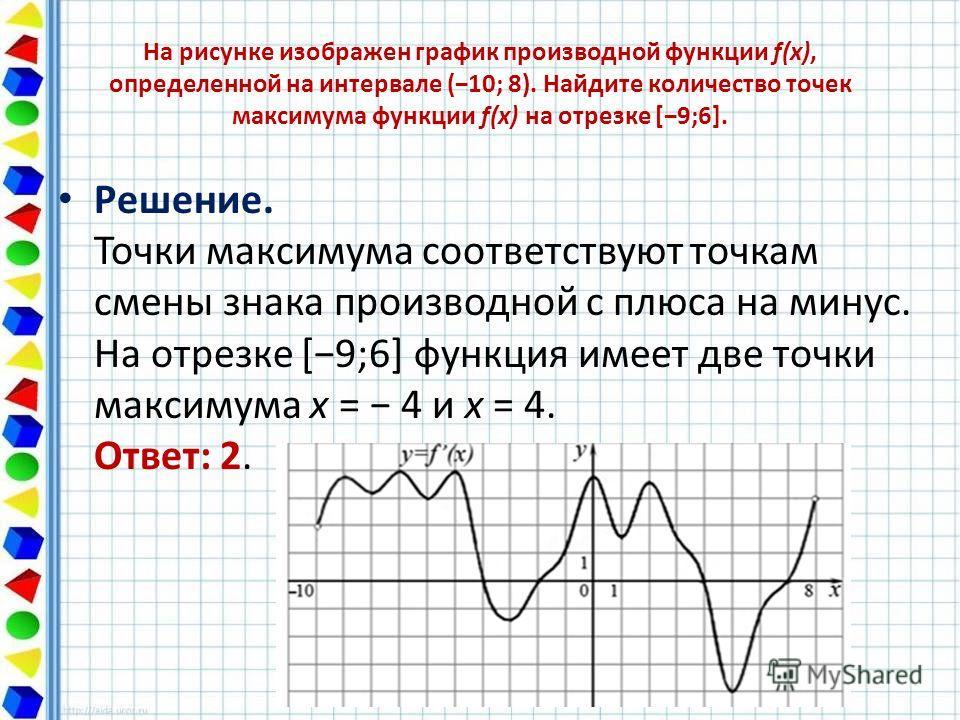 Решение. Точки максимума соответствуют точкам смены знака производной с плюса на минус. На отрезке [9;6] функция имеет две точки максимума x = 4 и x = 4. Ответ: 2. На рисунке изображен график производной функции f(x), определенной на интервале (10; 8