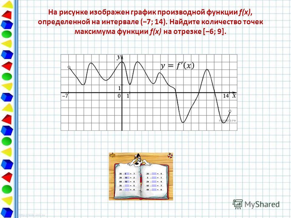 На рисунке изображен график производной функции f(x), определенной на интервале (7; 14). Найдите количество точек максимума функции f(x) на отрезке [6; 9].