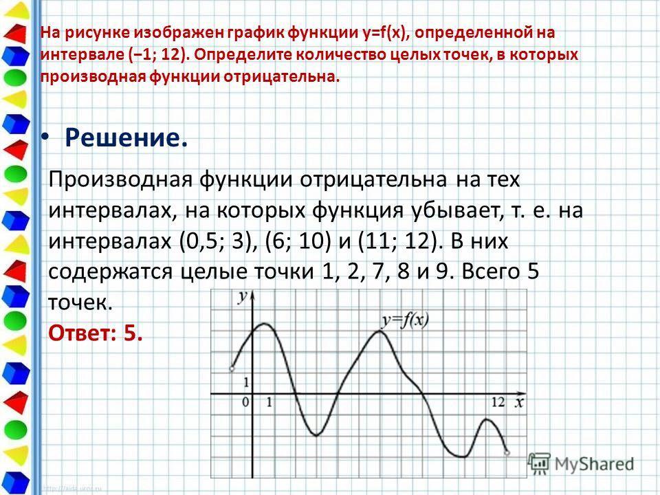 Решение. На рисунке изображен график функции y=f(x), определенной на интервале (1; 12). Определите количество целых точек, в которых производная функции отрицательна. Производная функции отрицательна на тех интервалах, на которых функция убывает, т.