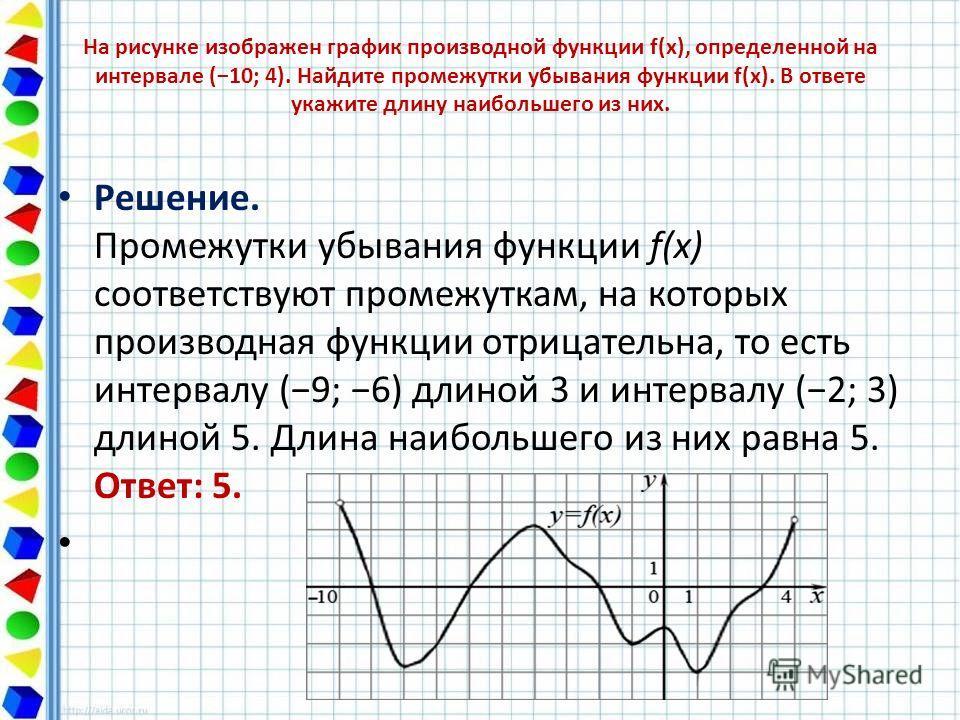На рисунке изображен график производной функции f(x), определенной на интервале (10; 4). Найдите промежутки убывания функции f(x). В ответе укажите длину наибольшего из них. Решение. Промежутки убывания функции f(x) соответствуют промежуткам, на кото