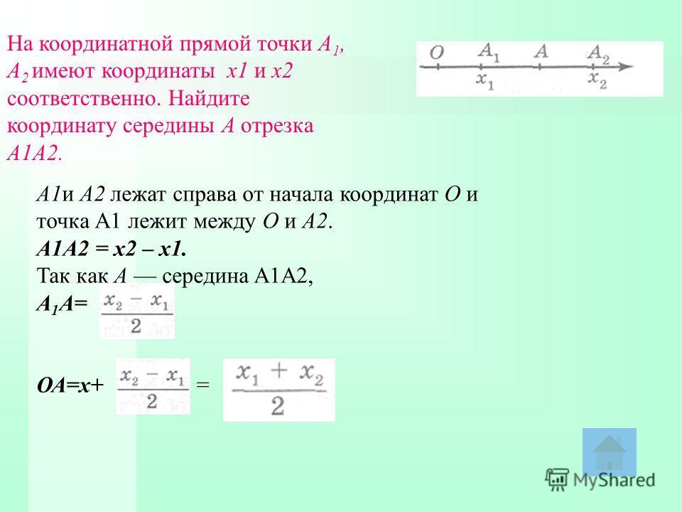 На координатной прямой точки А 1, А 2 имеют координаты х1 и х2 соответственно. Найдите координату середины А отрезка А1А2. А1и А2 лежат справа от начала координат О и точка А1 лежит между О и А2. А1А2 = х2 – х1. Так как А середина A1A2, А 1 А= ОА=x+
