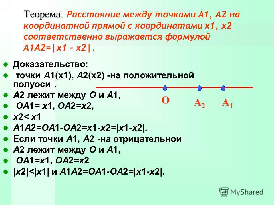 Теорема. Теорема. Расстояние между точками А1, А2 на координатной прямой с координатами x1, x2 соответственно выражается формулой А1А2=|x1 - x2|. Доказательство: точки А1(х1), А2(х2) -на положительной полуоси. А2 лежит между О и А1, ОА1= x1, OA2=x2,