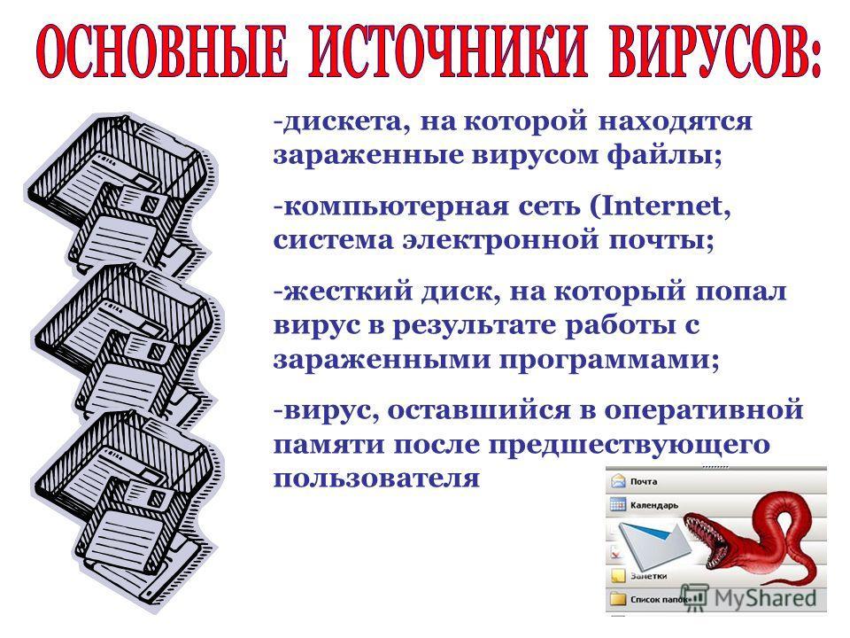-дискета, на которой находятся зараженные вирусом файлы; -компьютерная сеть (Internet, система электронной почты; -жесткий диск, на который попал вирус в результате работы с зараженными программами; -вирус, оставшийся в оперативной памяти после предш