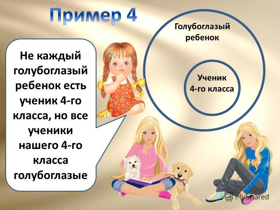 Голубоглазый ребенок Ученик 4-го класса Не каждый голубоглазый ребенок есть ученик 4-го класса, но все ученики нашего 4-го класса голубоглазые
