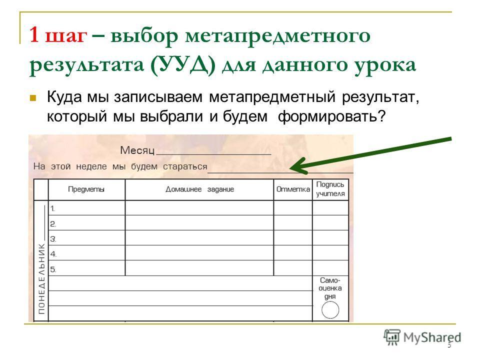 Куда мы записываем метапредметный результат, который мы выбрали и будем формировать? 5 1 шаг – выбор метапредметного результата (УУД) для данного урока