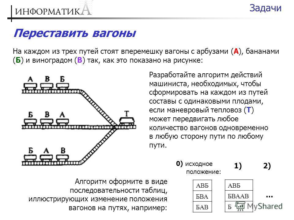 Переставить вагоны На каждом из трех путей стоят вперемешку вагоны с арбузами (А), бананами (Б) и виноградом (В) так, как это показано на рисунке: Задачи Разработайте алгоритм действий машиниста, необходимых, чтобы сформировать на каждом из путей сос