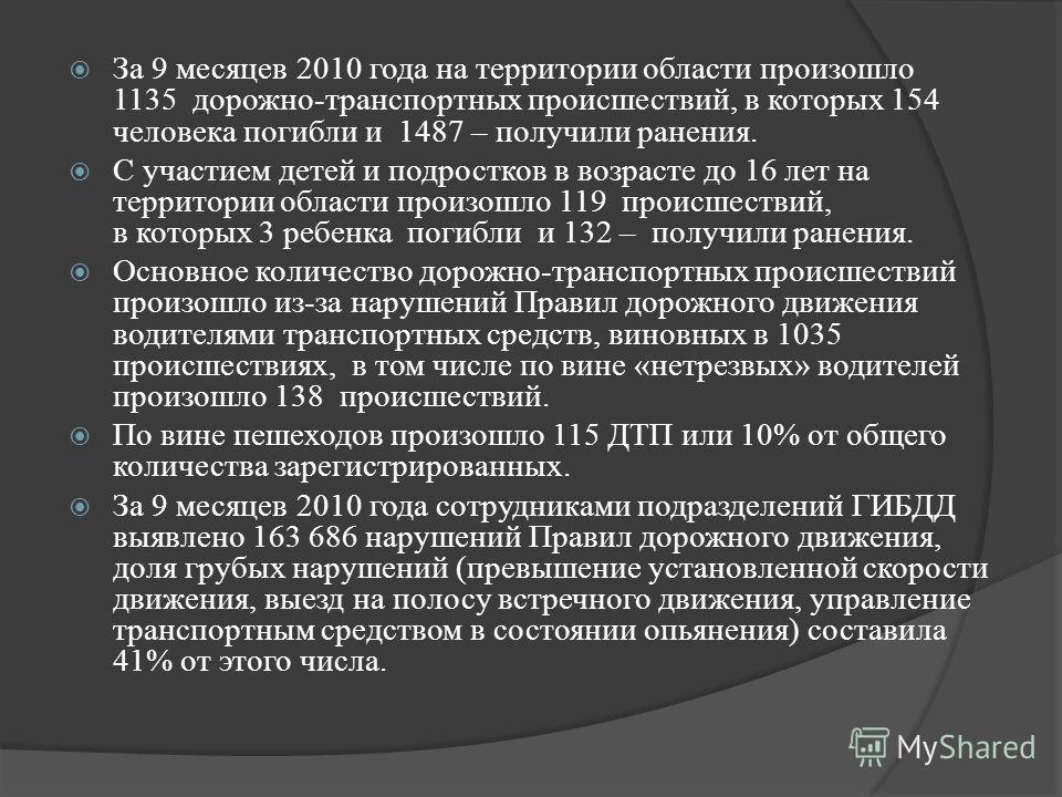 За 9 месяцев 2010 года на территории области произошло 1135 дорожно-транспортных происшествий, в которых 154 человека погибли и 1487 – получили ранения. С участием детей и подростков в возрасте до 16 лет на территории области произошло 119 происшеств