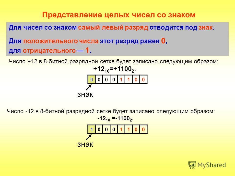Представление целых чисел со знаком Для чисел со знаком самый левый разряд отводится под знак. Для положительного числа этот разряд равен 0, для отрицательного 1. Число +12 в 8-битной разрядной сетке будет записано следующим образом: +12 10 =+1100 2.