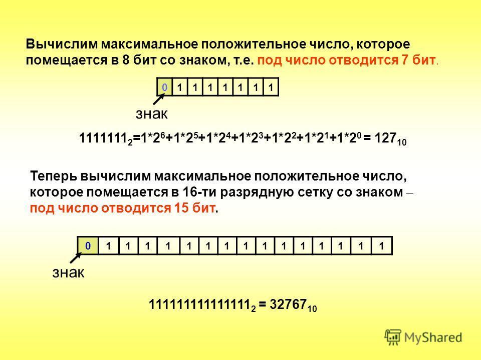 Вычислим максимальное положительное число, которое помещается в 8 бит со знаком, т.е. под число отводится 7 бит. 01111111 знак 1111111 2 =1*2 6 +1*2 5 +1*2 4 +1*2 3 +1*2 2 +1*2 1 +1*2 0 = 127 10 0111111111111111 знак 111111111111111 2 = 32767 10 Тепе