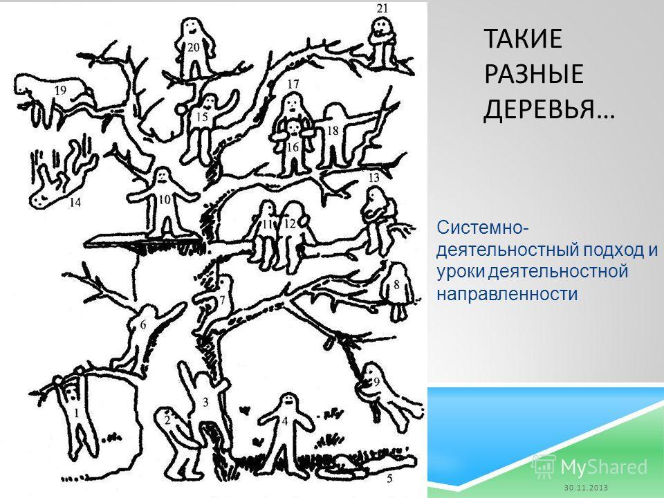 ТАКИЕ РАЗНЫЕ ДЕРЕВЬЯ … Системно- деятельностный подход и уроки деятельностной направленности 30.11.2013