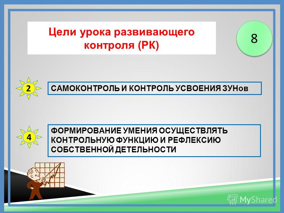 Цели урока развивающего контроля (РК) САМОКОНТРОЛЬ И КОНТРОЛЬ УСВОЕНИЯ ЗУНов ФОРМИРОВАНИЕ УМЕНИЯ ОСУЩЕСТВЛЯТЬ КОНТРОЛЬНУЮ ФУНКЦИЮ И РЕФЛЕКСИЮ СОБСТВЕННОЙ ДЕТЕЛЬНОСТИ 2 4 8 8