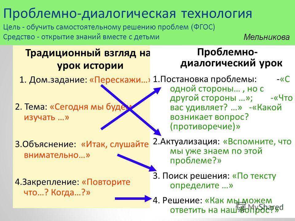 29 Традиционный взгляд на урок истории 1. Дом. задание : « Перескажи …» 2. Тема : « Сегодня мы будем изучать …» 3. Объяснение : « Итак, слушайте внимательно …» 4. Закрепление : « Повторите что …? Когда …?» Проблемно- диалогический урок 1.Постановка п