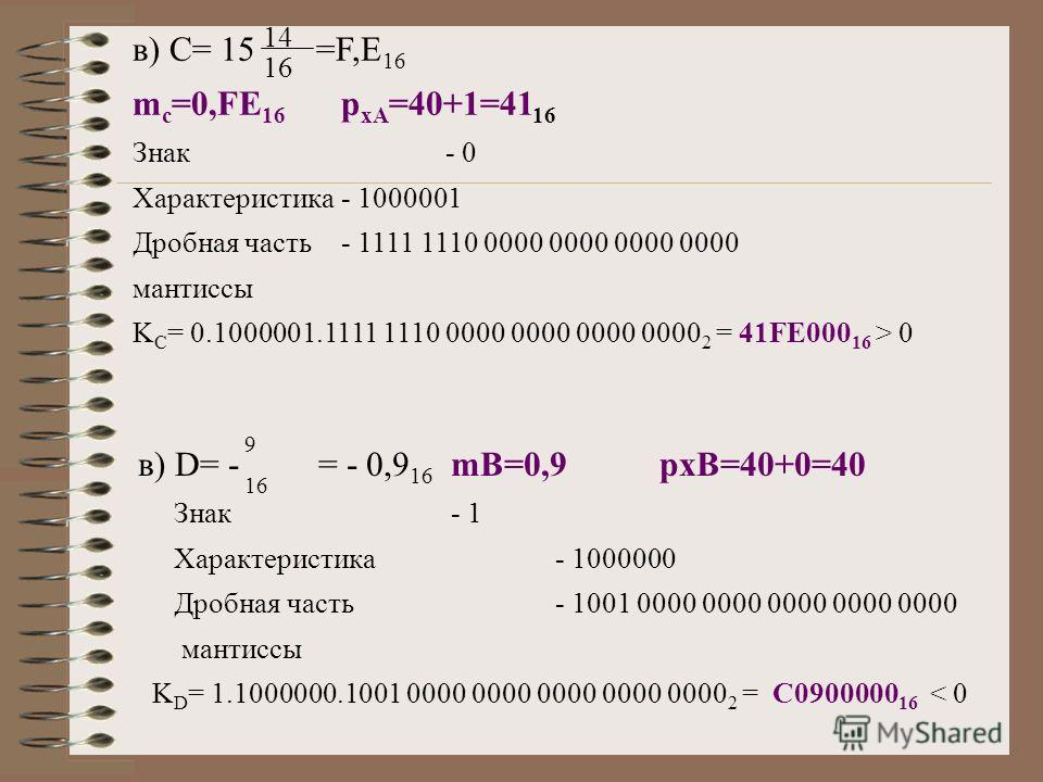 в) С= 15 =F,E 16 m c =0,FE 16 p xA =40+1=41 16 Знак- 0 Характеристика- 1000001 Дробная часть- 1111 1110 0000 0000 0000 0000 мантиссы K C = 0.1000001.1111 1110 0000 0000 0000 0000 2 = 41FE000 16 > 0 14 16 в) D= - = - 0,9 16 mB=0,9pxB=40+0=40 Знак- 1 Х