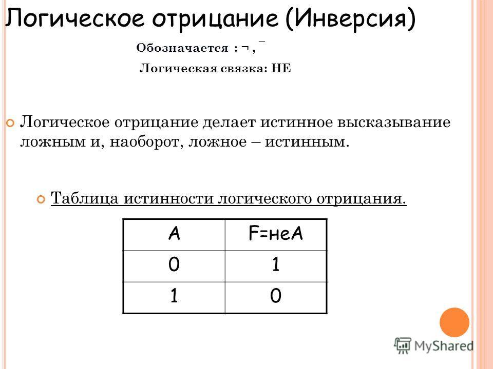 AF=неА 01 10 Таблица истинности логического отрицания. Логическое отрицание делает истинное высказывание ложным и, наоборот, ложное – истинным. Логическое отрицание (Инверсия) Обозначается : ¬, ¯ Логическая связка: НЕ