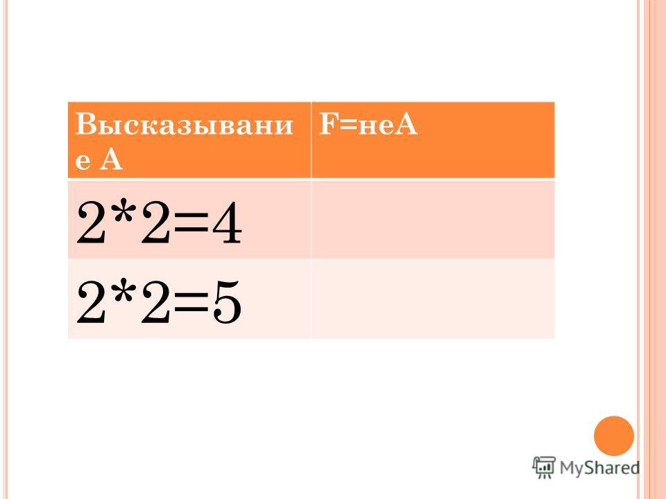 Высказывани е А F=неА 2*2=4 2*2=5