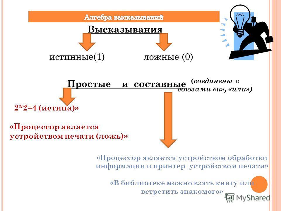 Высказывания истинные(1) ложные (0) Простые и составные 2*2=4 (истина)» «Процессор является устройством печати (ложь)» ( соединены с союзами «и», «или») «Процессор является устройством обработки информации и принтер устройством печати» «В библиотеке